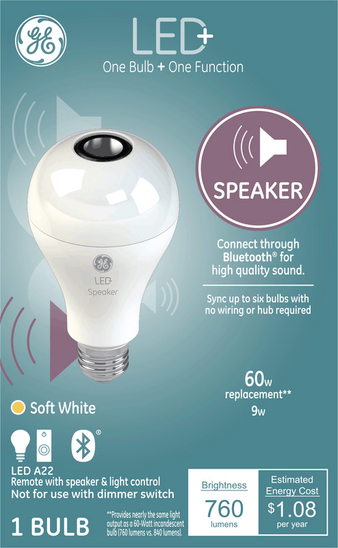 $1.00 for GE Lighting LED Bulbs. Offer available at multiple stores.