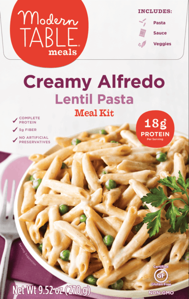 $1.50 for Modern Table Meals® Meal Kit (expiring on Sunday, 09/02/2018). Offer available at multiple stores.