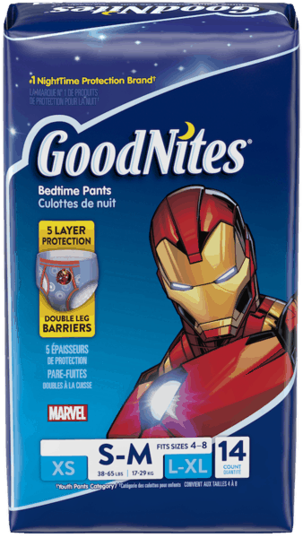 $2.00 for GoodNites® (expiring on Sunday, 12/31/2017). Offer available at multiple stores.